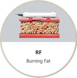 RF- Burning Fat